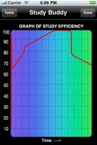 studybuddy1